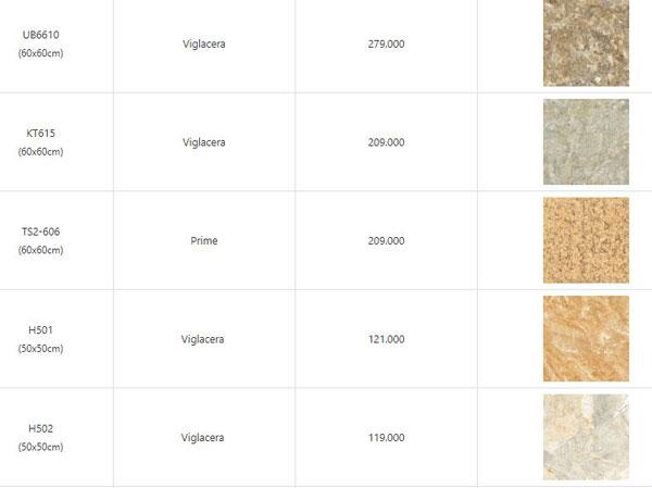 25+ mẫu gạch lát nền vân đá HOT nhất 2021 - Kèm báo giá chi tiết 25
